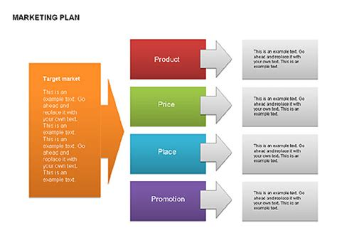 Affiliate marketing business plan examples